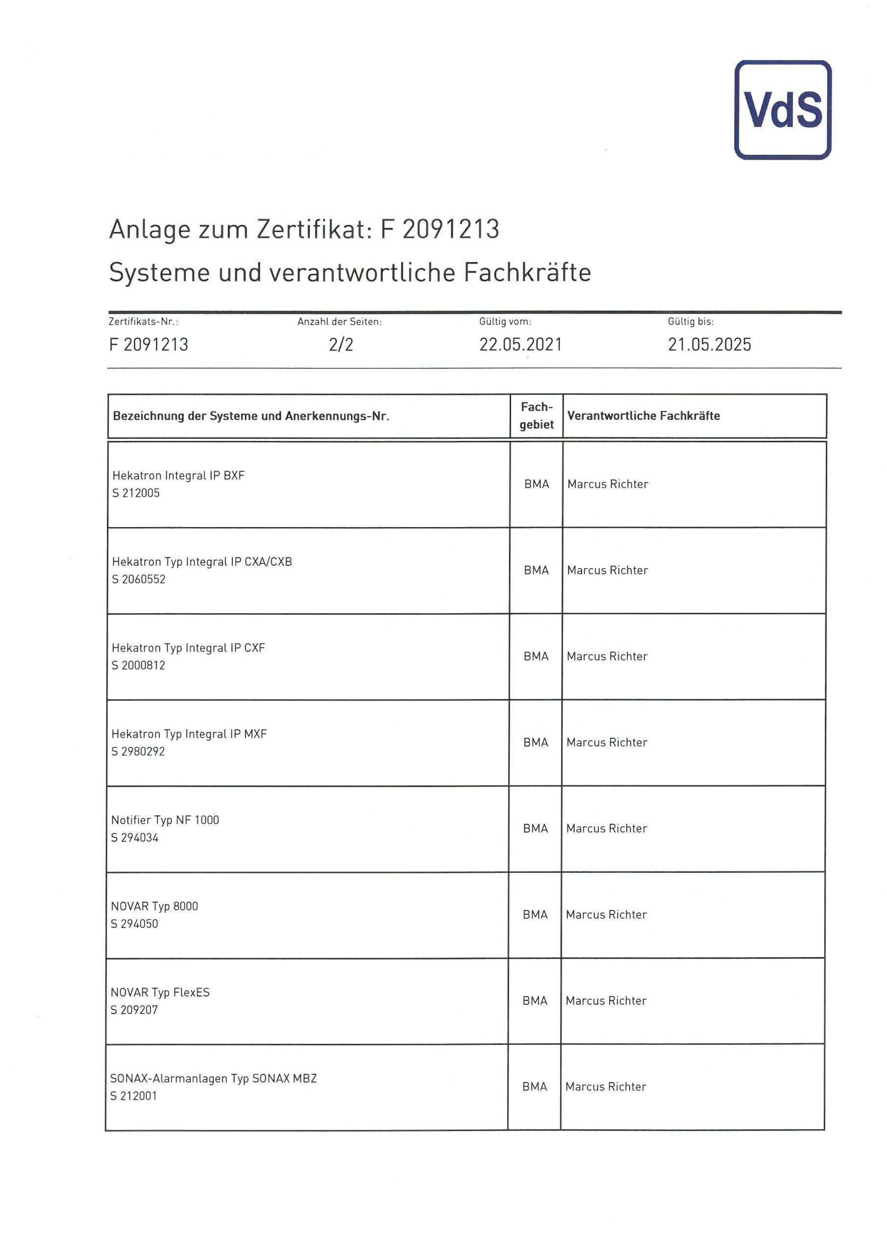 Anlage Zertifikat F 2091213